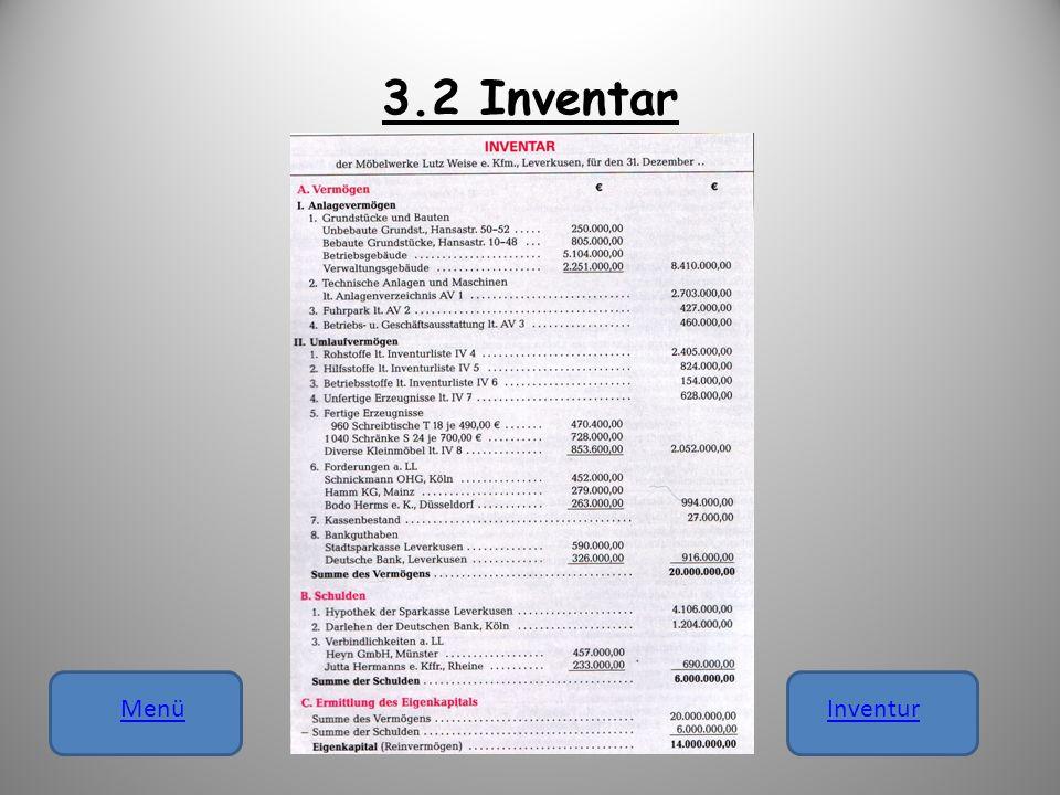 3.2 Inventar Menü Inventur