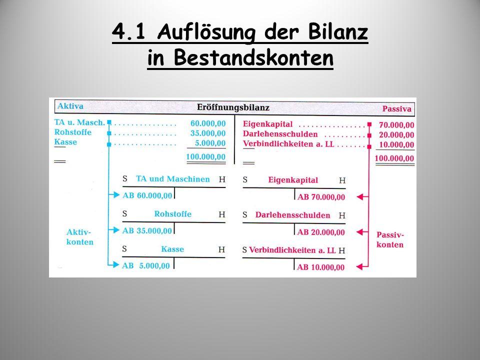 4.1 Auflösung der Bilanz in Bestandskonten