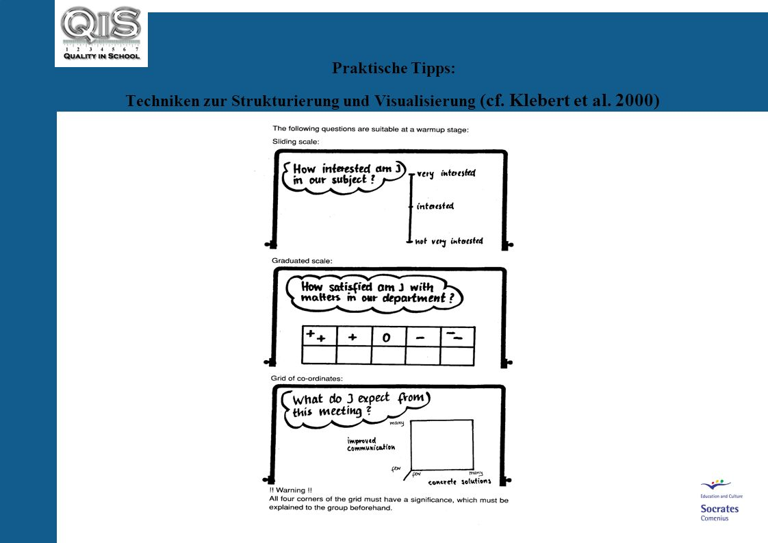 Praktische Tipps: Techniken zur Strukturierung und Visualisierung (cf. Klebert et al. 2000)