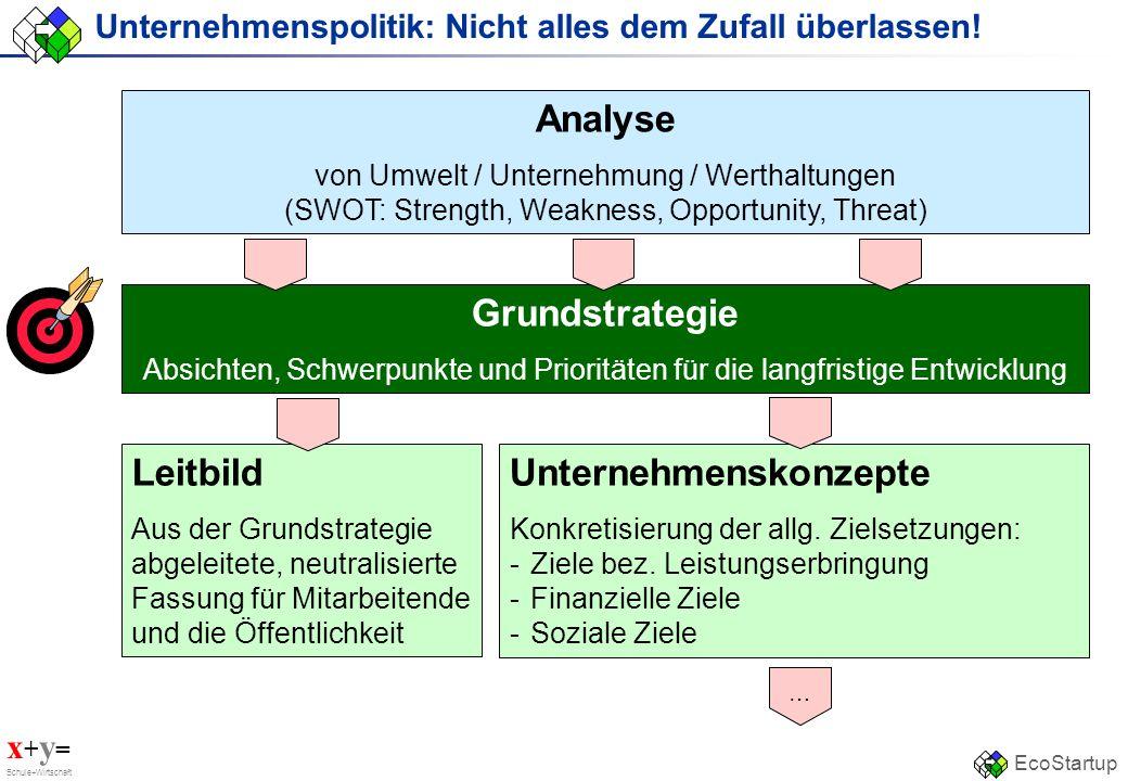 Unternehmenspolitik: Nicht alles dem Zufall überlassen!