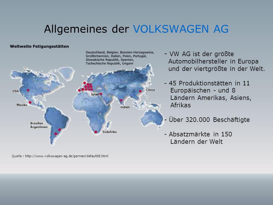 Allgemeines der VOLKSWAGEN AG