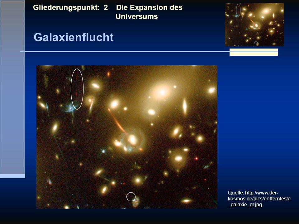 Galaxienflucht Gliederungspunkt: 2 Die Expansion des Universums