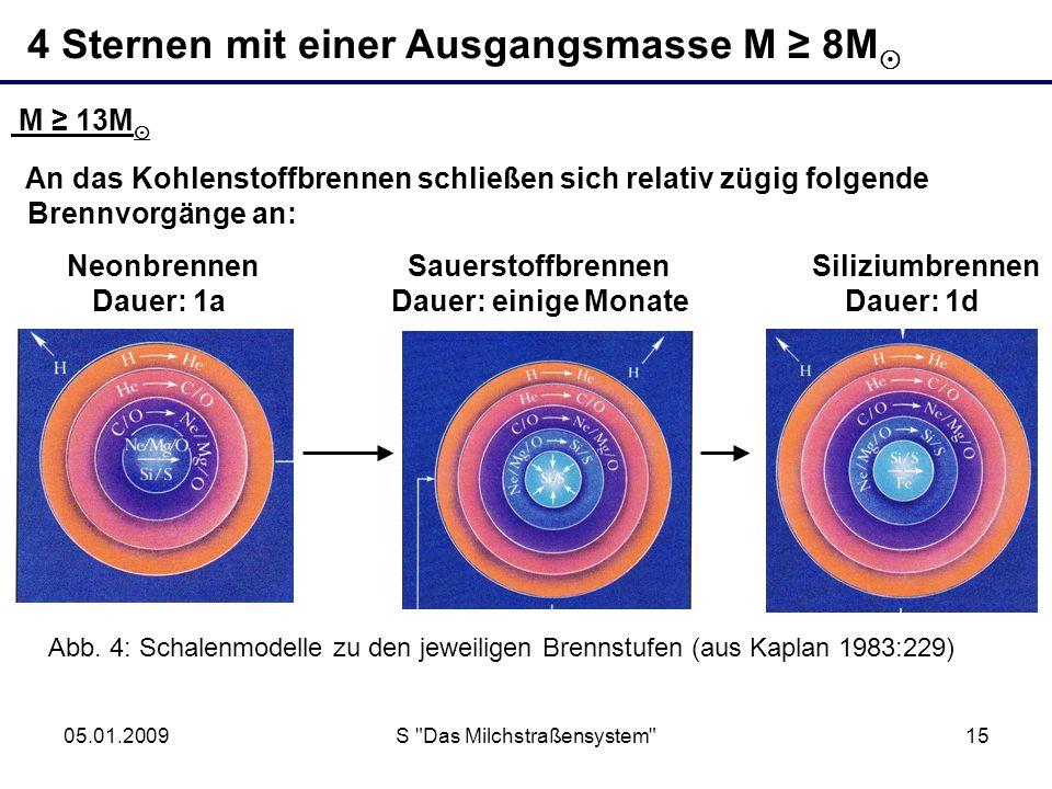 S Das Milchstraßensystem