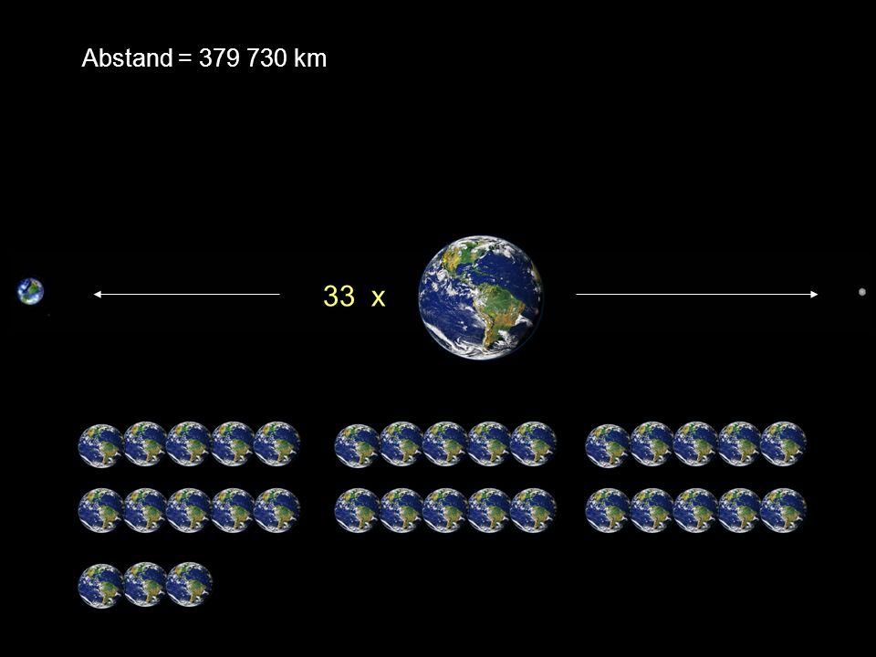 Abstand = 379 730 km 33 x