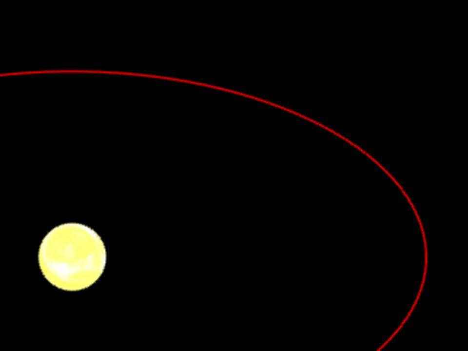 29,5 Tagen hat der Mond einen Umlauf um die Erde hinter sich gebracht