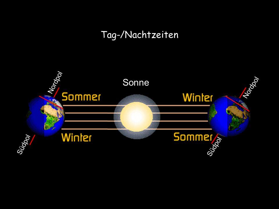 Tag-/Nachtzeiten Sonne Südpol Nordpol Südpol Nordpol