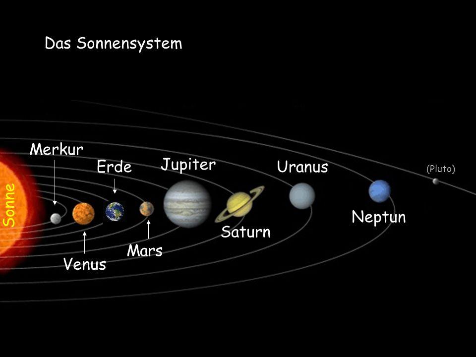 Das Sonnensystem Merkur Erde Jupiter Uranus Sonne Neptun Saturn Mars