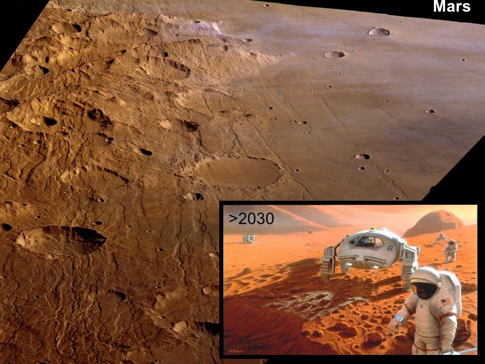Mars >2030