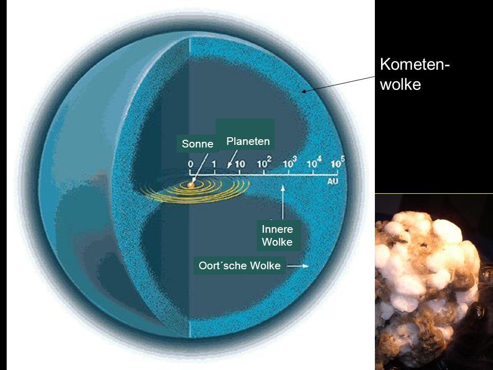Was gehört sonst noch zu unserem Sonnensystem