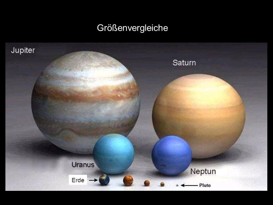 Größenvergleiche Erde
