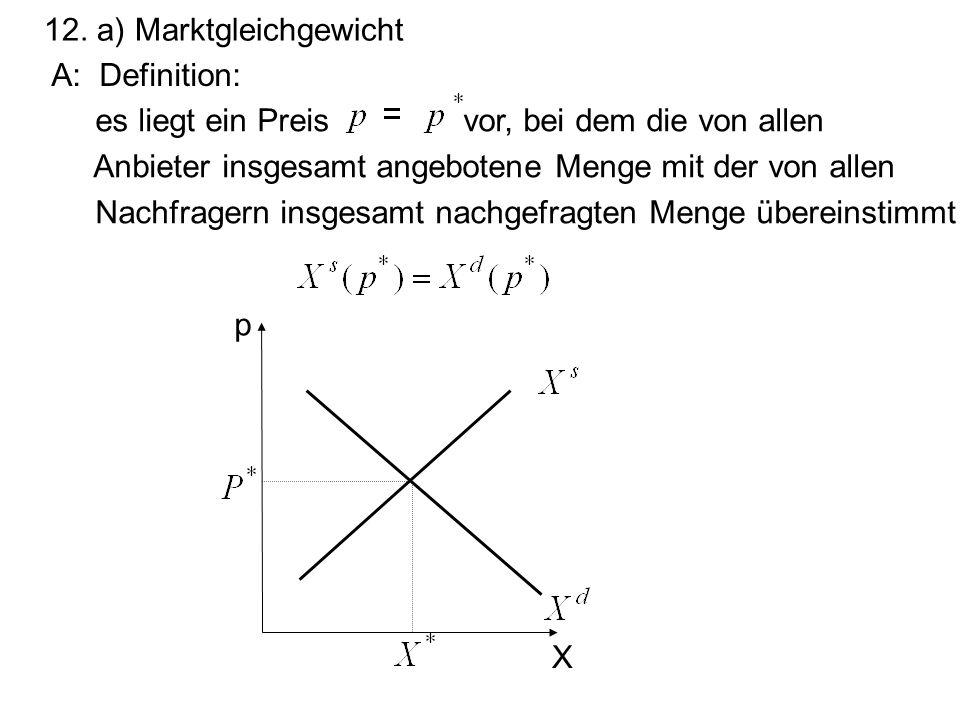 12. a) Marktgleichgewicht