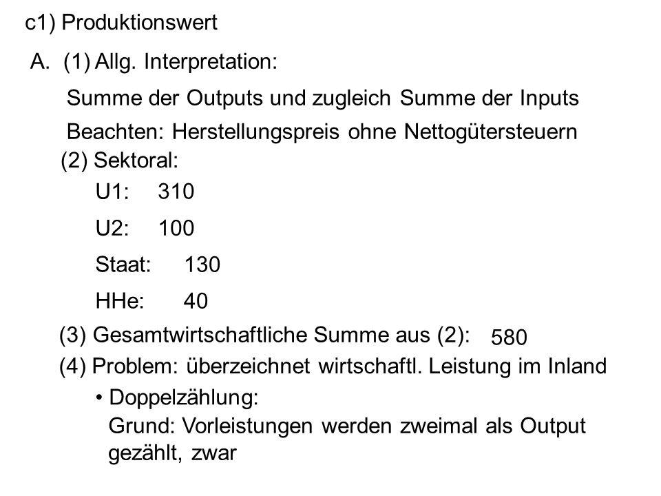 c1) ProduktionswertA. (1) Allg. Interpretation: Summe der Outputs und zugleich Summe der Inputs. Beachten: Herstellungspreis ohne Nettogütersteuern.
