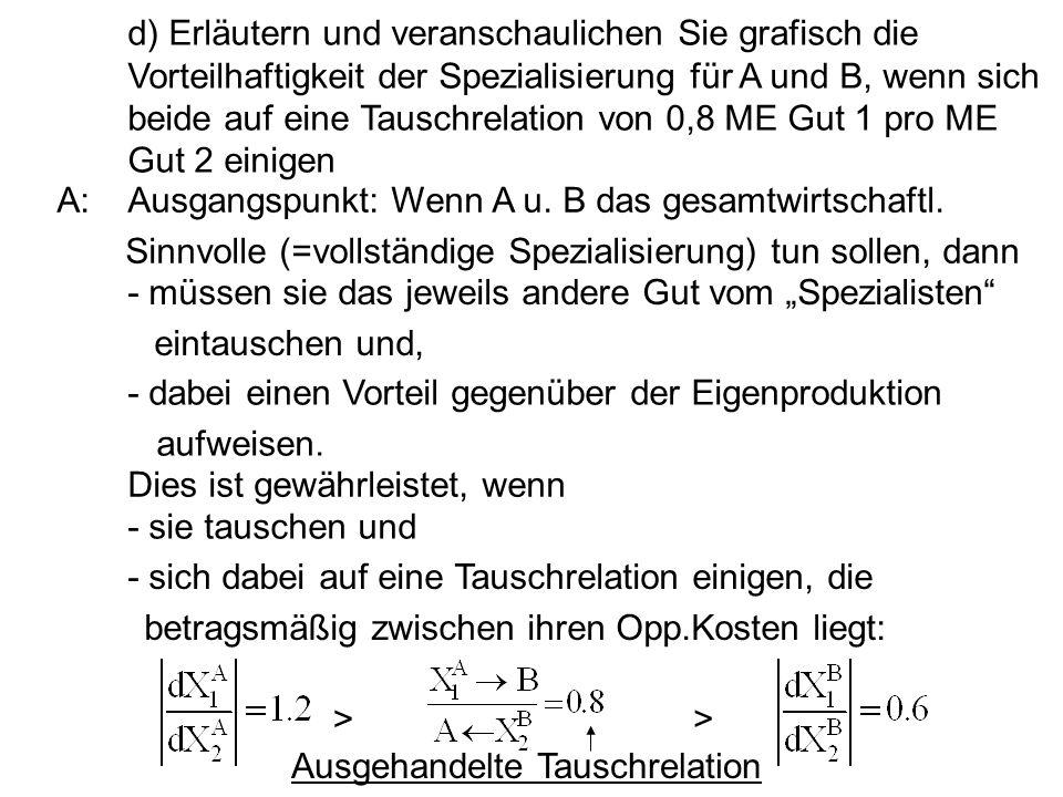 d) Erläutern und veranschaulichen Sie grafisch die Vorteilhaftigkeit der Spezialisierung für A und B, wenn sich beide auf eine Tauschrelation von 0,8 ME Gut 1 pro ME Gut 2 einigen