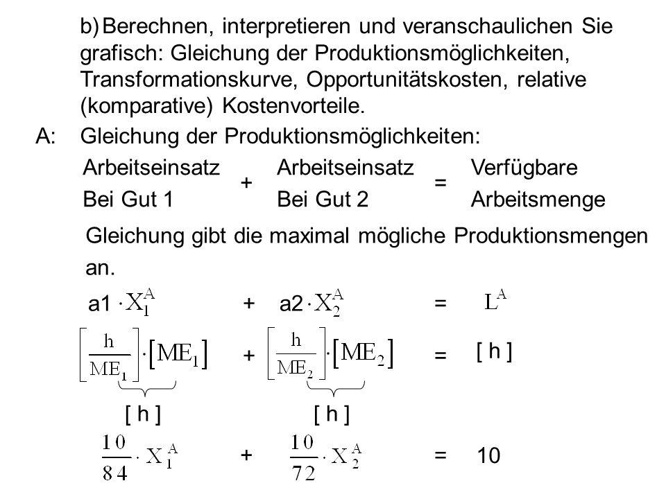 b) Berechnen, interpretieren und veranschaulichen Sie grafisch: Gleichung der Produktionsmöglichkeiten, Transformationskurve, Opportunitätskosten, relative (komparative) Kostenvorteile.