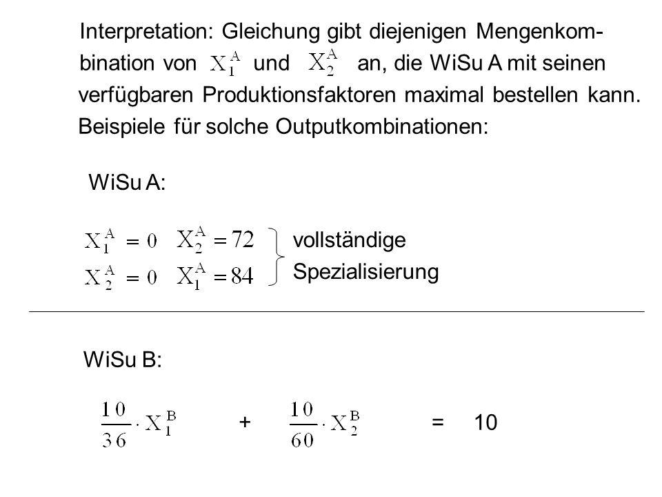 Interpretation: Gleichung gibt diejenigen Mengenkom-