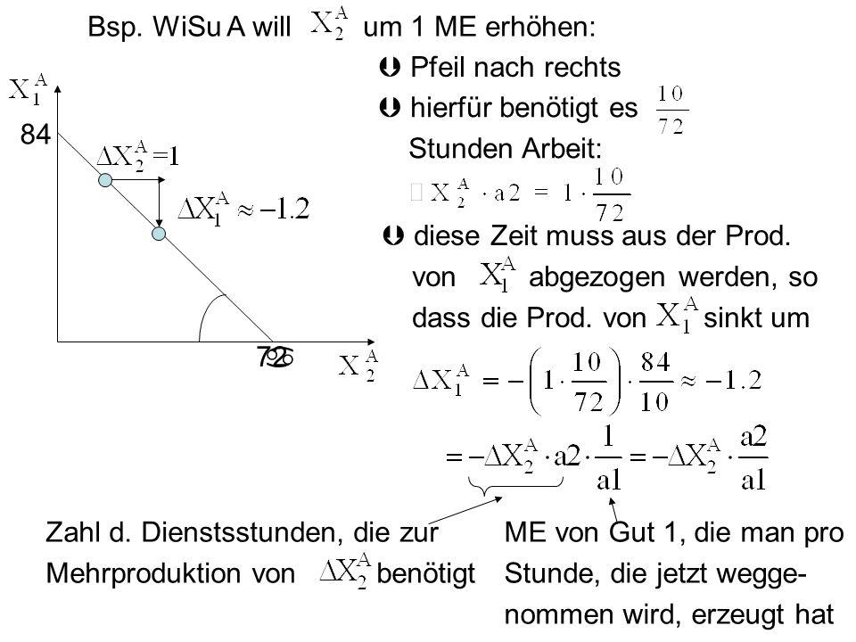 Bsp. WiSu A will um 1 ME erhöhen: