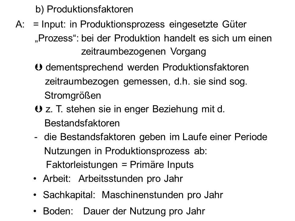 b) Produktionsfaktoren
