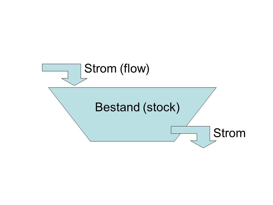 Strom (flow) Bestand (stock) Strom