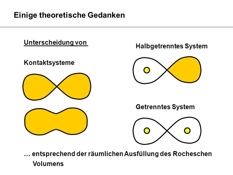 Einige theoretische Gedanken