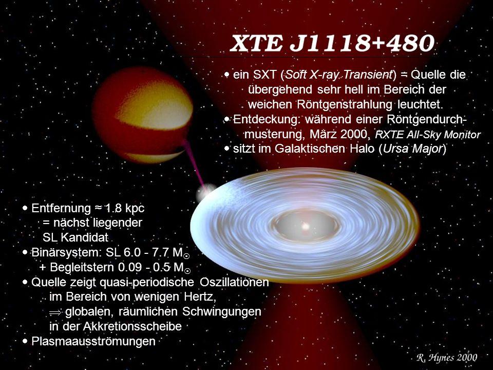  ein SXT (Soft X-ray Transient) = Quelle die