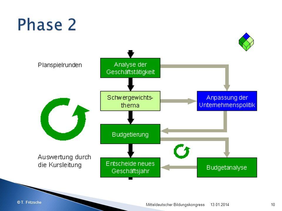 Phase 2 Mitteldeutscher Bildungskongress 27.03.2017
