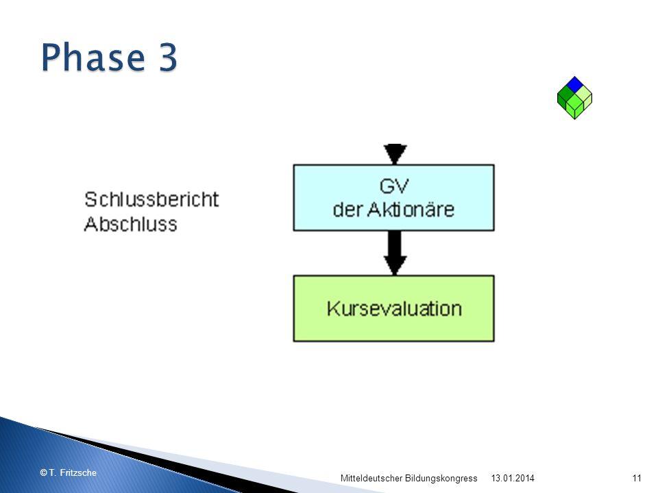 Phase 3 Mitteldeutscher Bildungskongress 27.03.2017