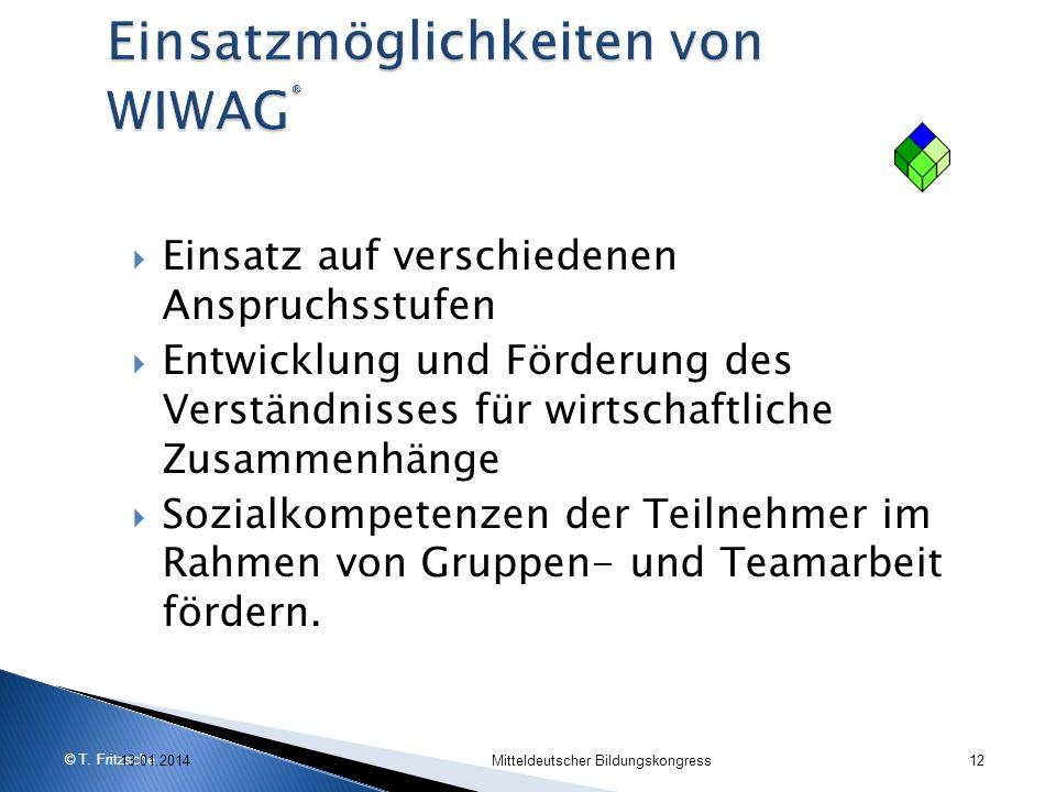 Einsatzmöglichkeiten von WIWAG®