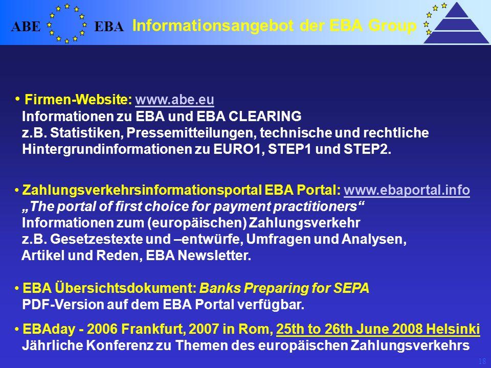 Informationsangebot der EBA Group