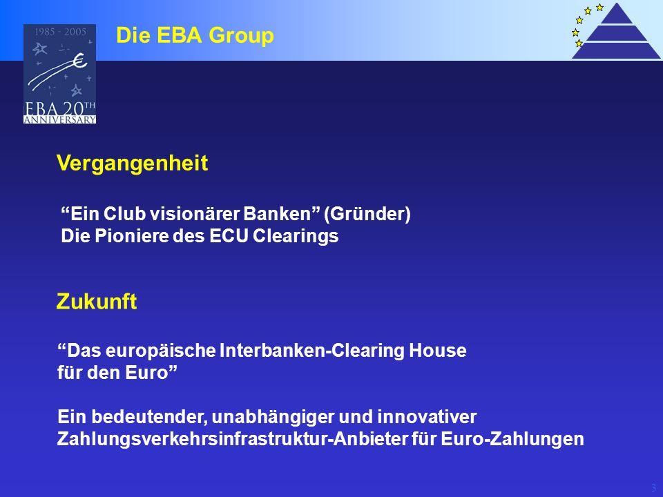 Die EBA Group Vergangenheit Zukunft