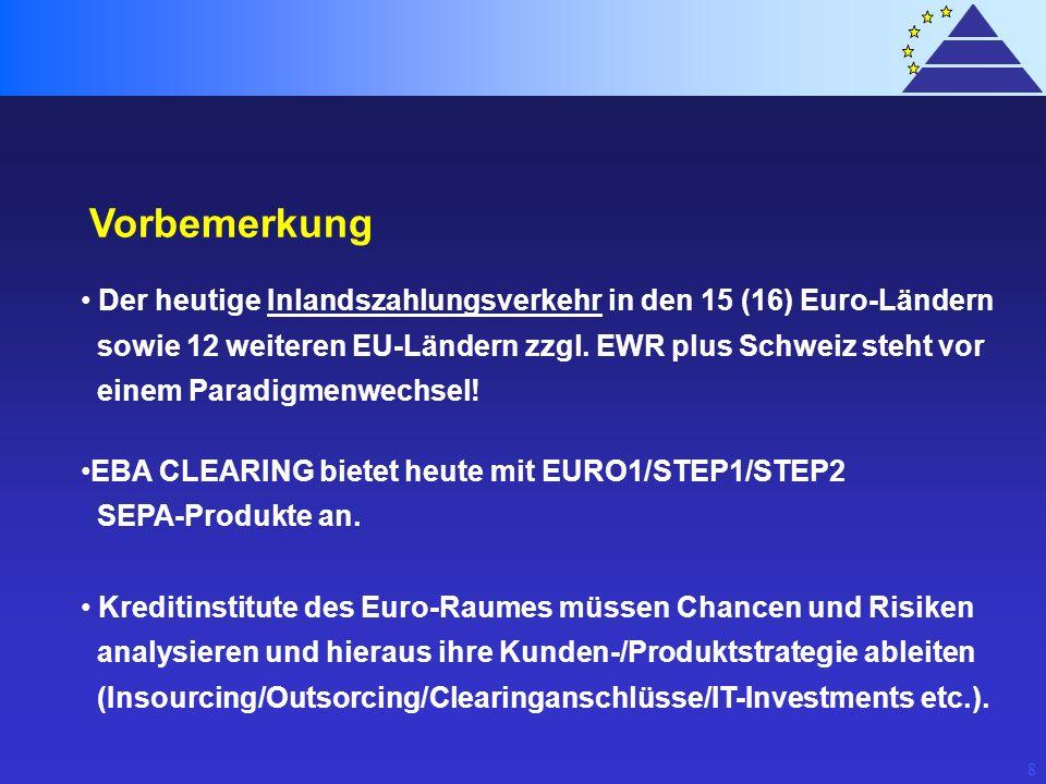 Vorbemerkung Der heutige Inlandszahlungsverkehr in den 15 (16) Euro-Ländern. sowie 12 weiteren EU-Ländern zzgl. EWR plus Schweiz steht vor.