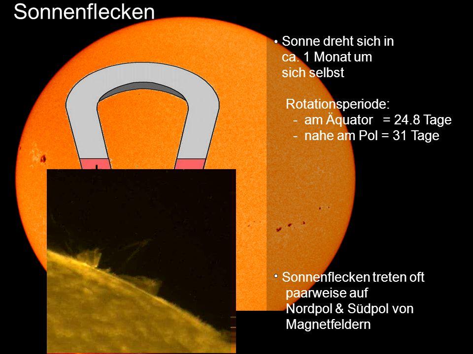Sonnenflecken + - Sonne dreht sich in ca. 1 Monat um sich selbst