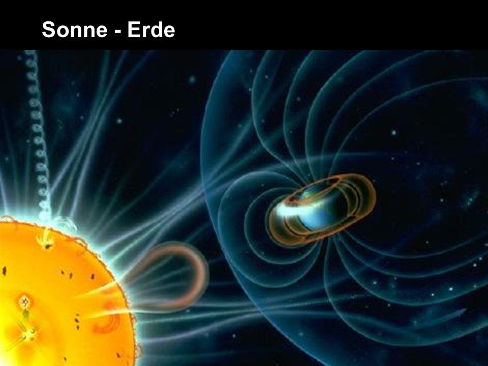 Sonne - Erde