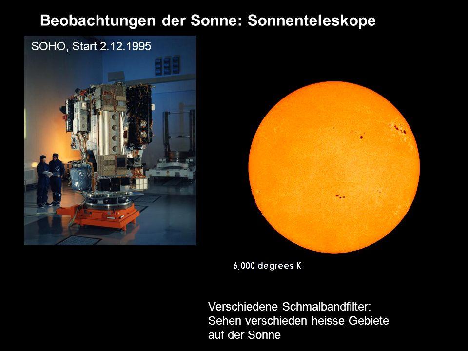 Beobachtungen der Sonne: Sonnenteleskope