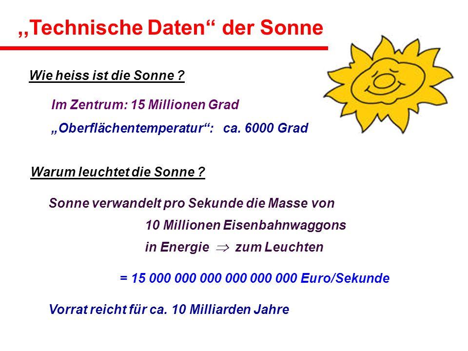 ,,Technische Daten'' der Sonne