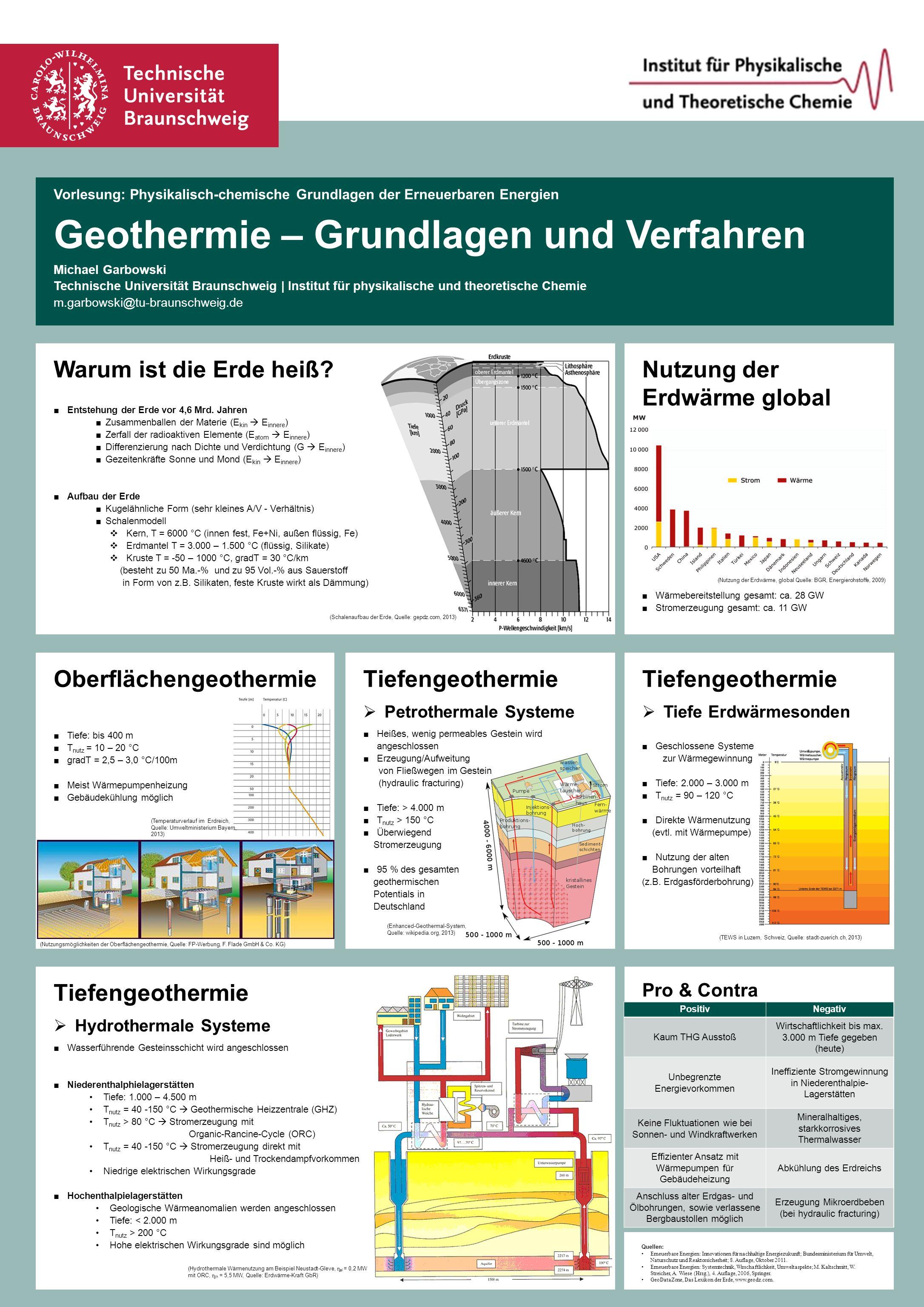 Geothermie – Grundlagen und Verfahren