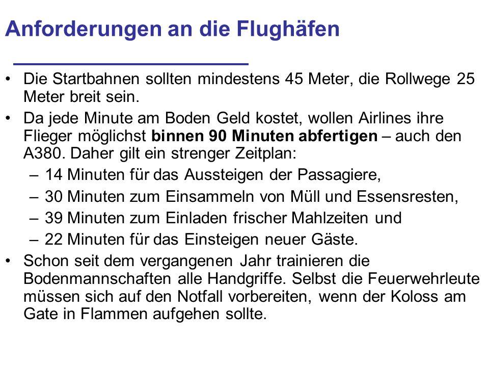 Anforderungen an die Flughäfen