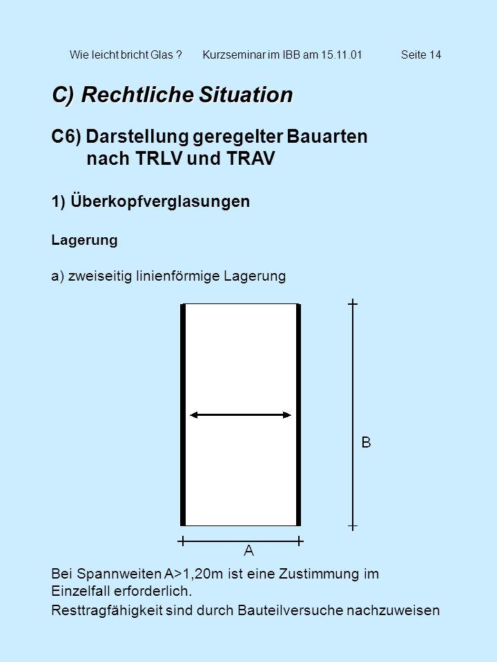 Wie leicht bricht Glas Kurzseminar im IBB am 15.11.01 Seite 14