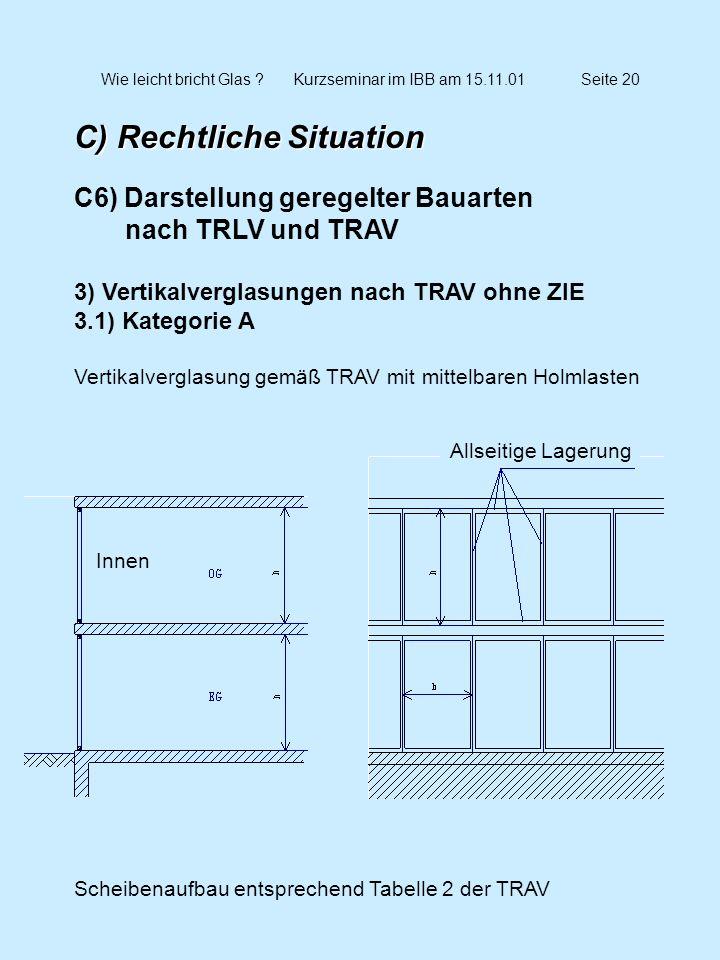 Wie leicht bricht Glas Kurzseminar im IBB am 15.11.01 Seite 20