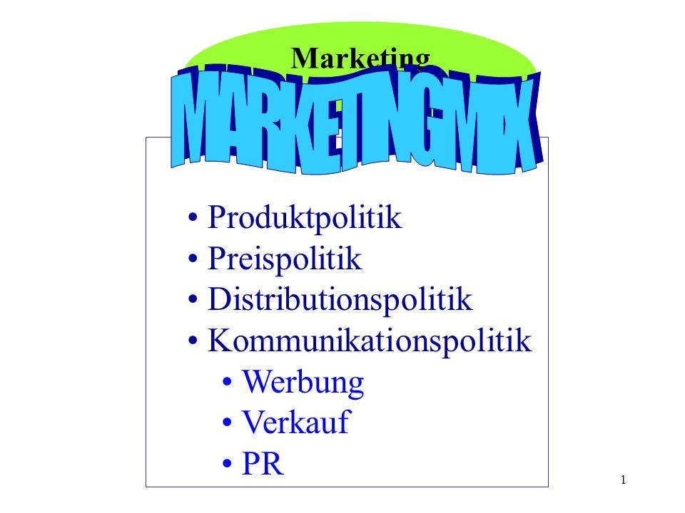 Distributionspolitik Kommunikationspolitik Werbung Verkauf PR