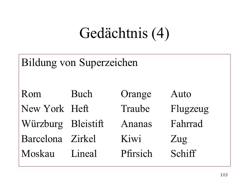 Gedächtnis (4) Bildung von Superzeichen Rom Buch Orange Auto