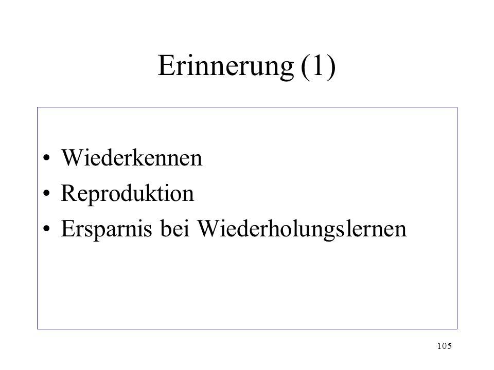 Erinnerung (1) Wiederkennen Reproduktion