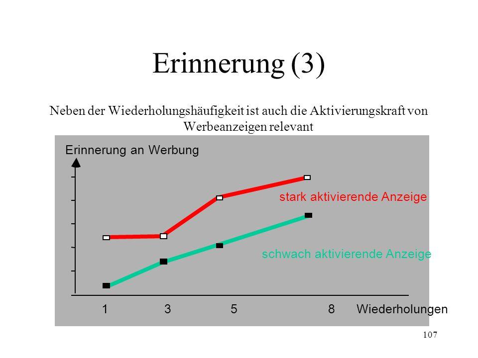 Erinnerung (3) Neben der Wiederholungshäufigkeit ist auch die Aktivierungskraft von Werbeanzeigen relevant.
