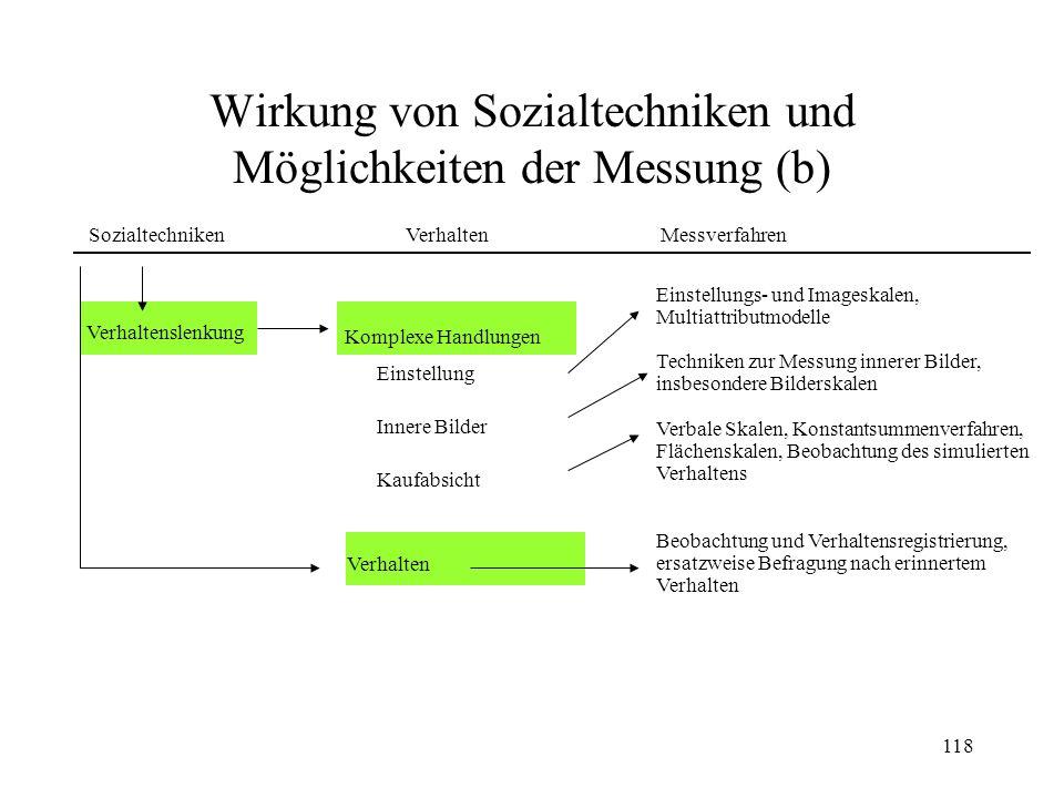 Wirkung von Sozialtechniken und Möglichkeiten der Messung (b)