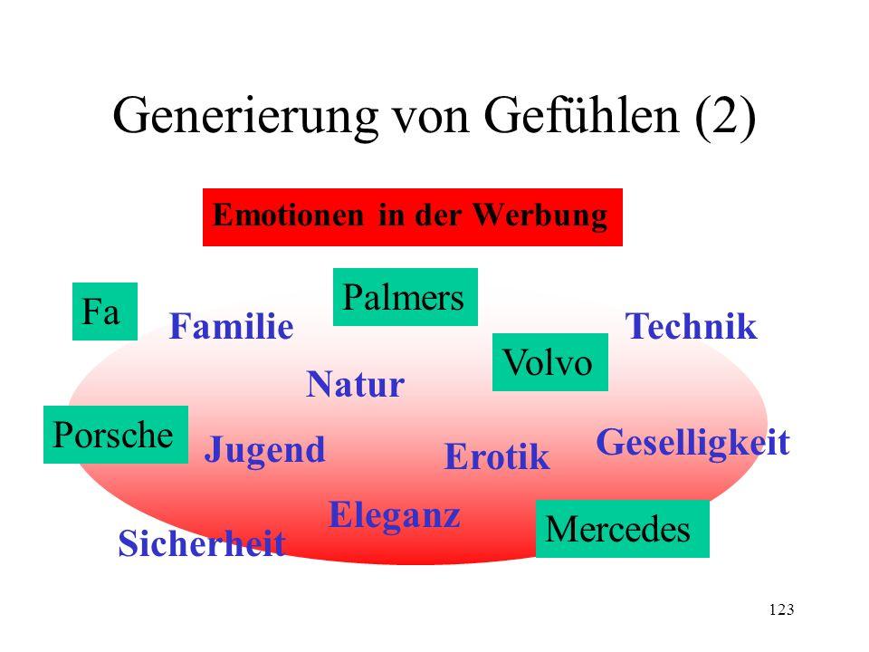 Generierung von Gefühlen (2)