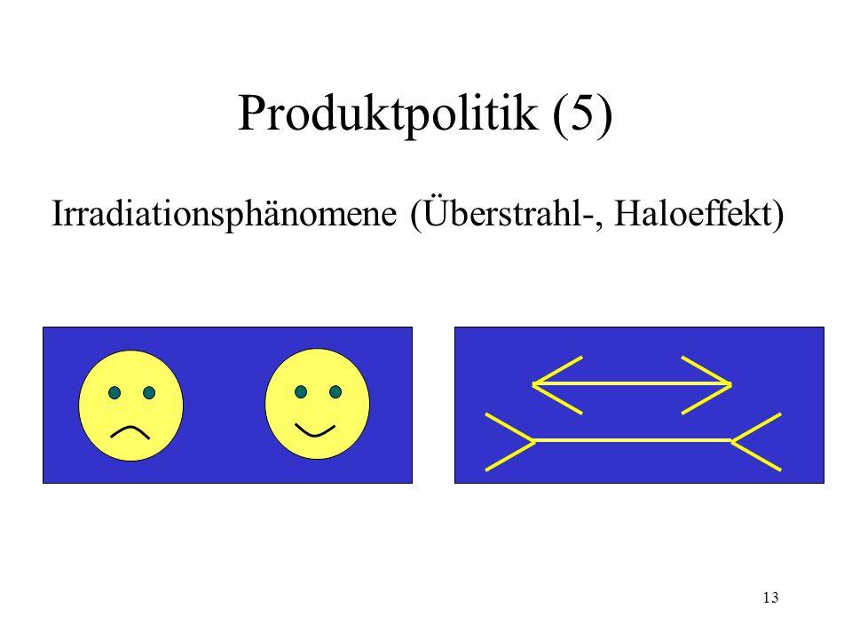 Produktpolitik (5) Irradiationsphänomene (Überstrahl-, Haloeffekt)