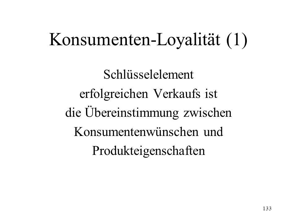 Konsumenten-Loyalität (1)