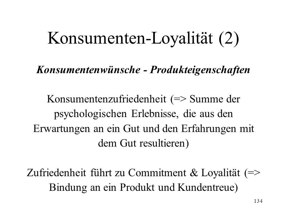 Konsumenten-Loyalität (2)