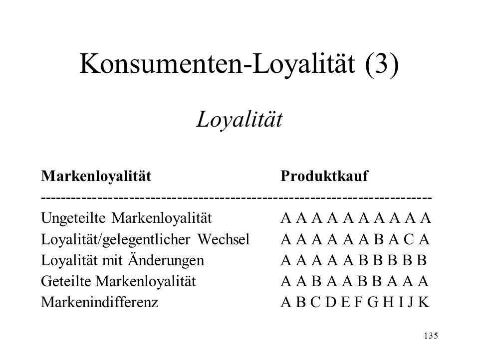 Konsumenten-Loyalität (3)