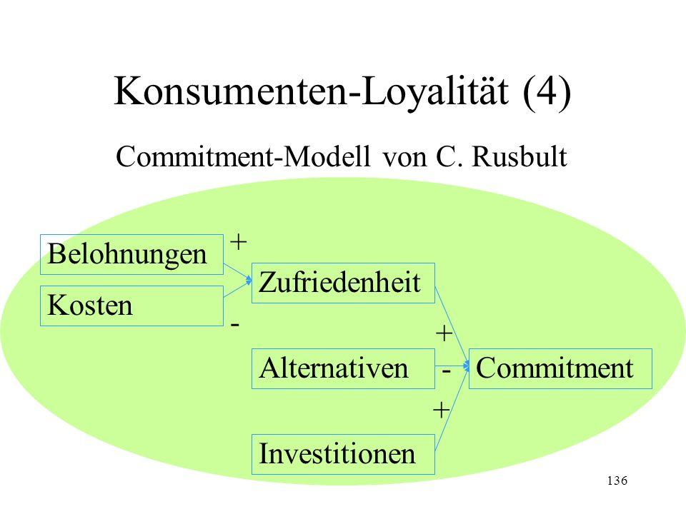 Konsumenten-Loyalität (4)