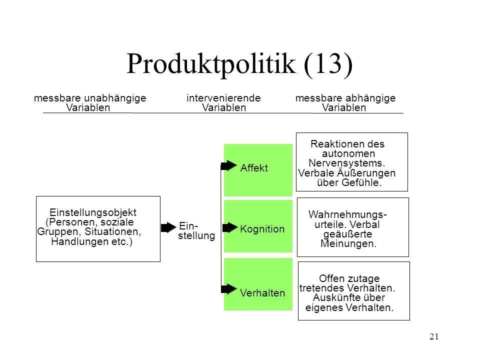 Produktpolitik (13) messbare unabhängige intervenierende